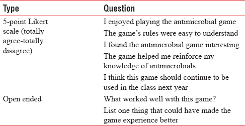 Table 1: Questions of the survey regarding the antimicrobial game